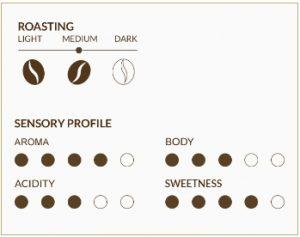 danesi-gold-profile